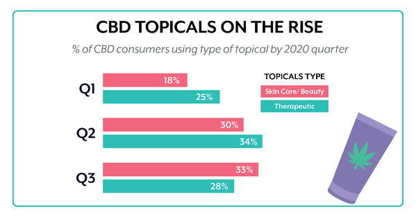Buying CBD During a Pandemic_ads-13
