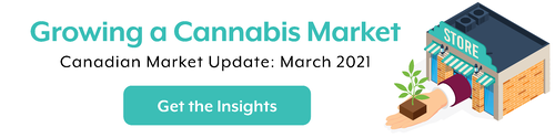 Canada Market Report 2021