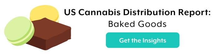 cannabis-baked-good-edibles