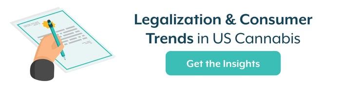 cannabis-legalization-consumer-trends