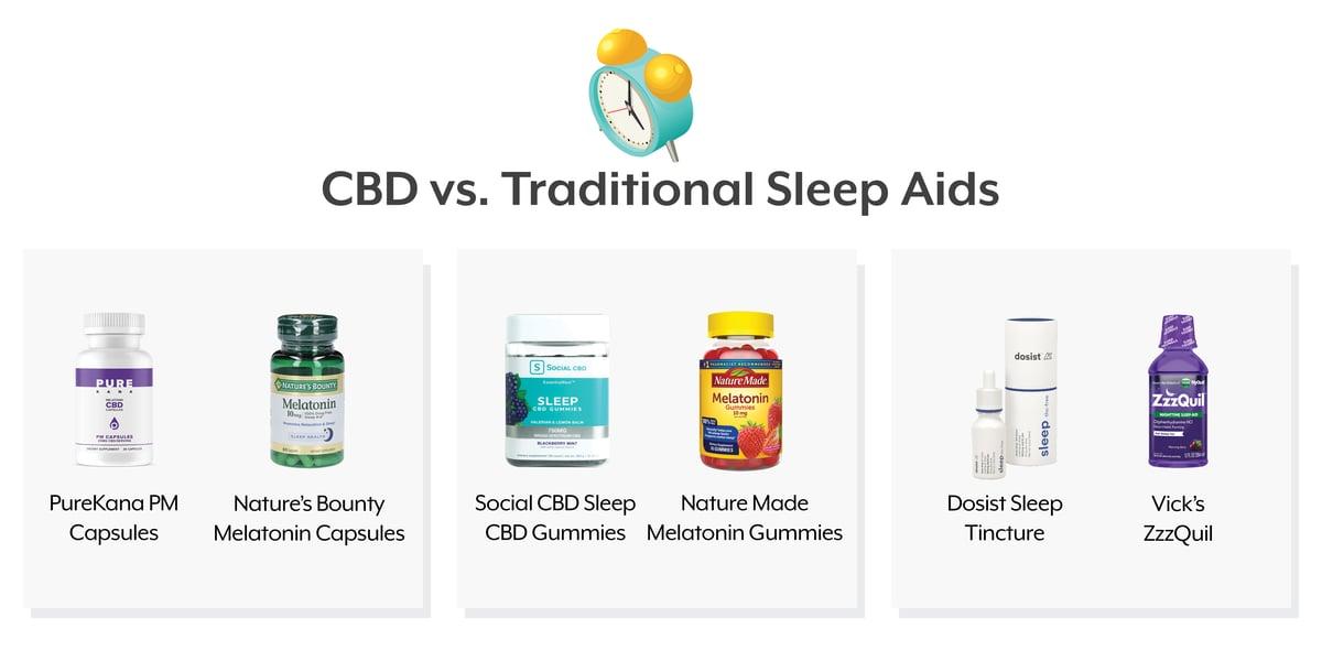 CBD-wellness-sleep