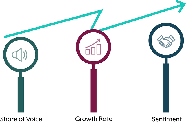 social-listening-metrics