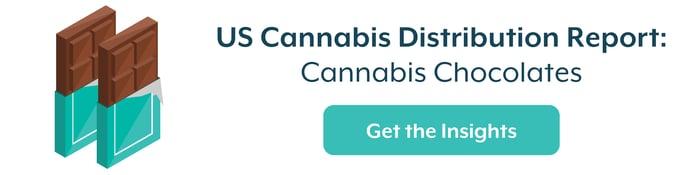 cannabis-chocolate-edibles