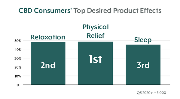 Top Desired Product Effect-01