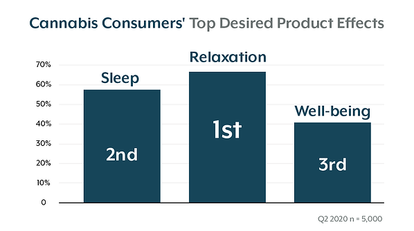 Top Desired Product Effect-02